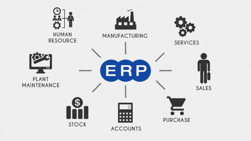 Benefits_of_erp